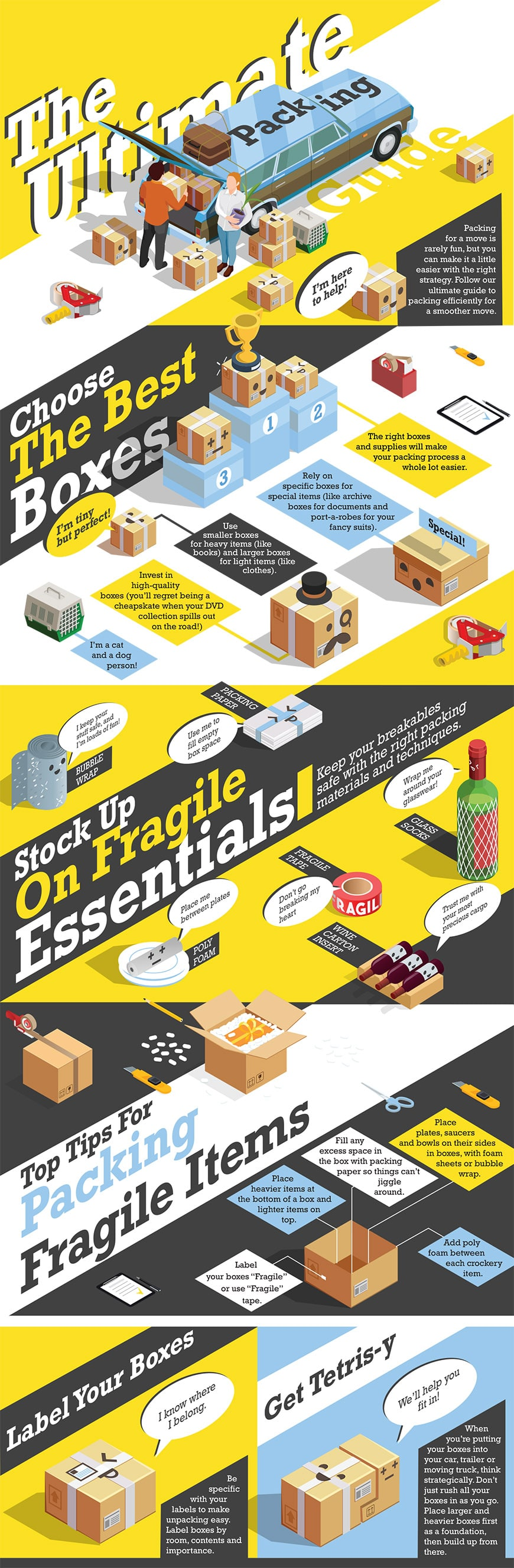 Ultimate Packing Guide Infographic